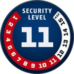 Level 11 | ABUS GLOBAL PROTECTION STANDARD ®  | Ein höherer Level entspricht mehr Sicherheit