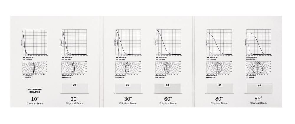 IR-Strahler, 15 W, 10°- 95° wechselbare Linse