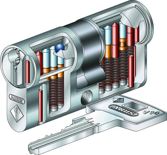 VdS-Klasse-B-Zylinder V410