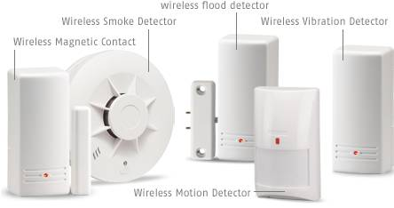 wireless detectors report intrusion to the privest alarm system. Black Bedroom Furniture Sets. Home Design Ideas