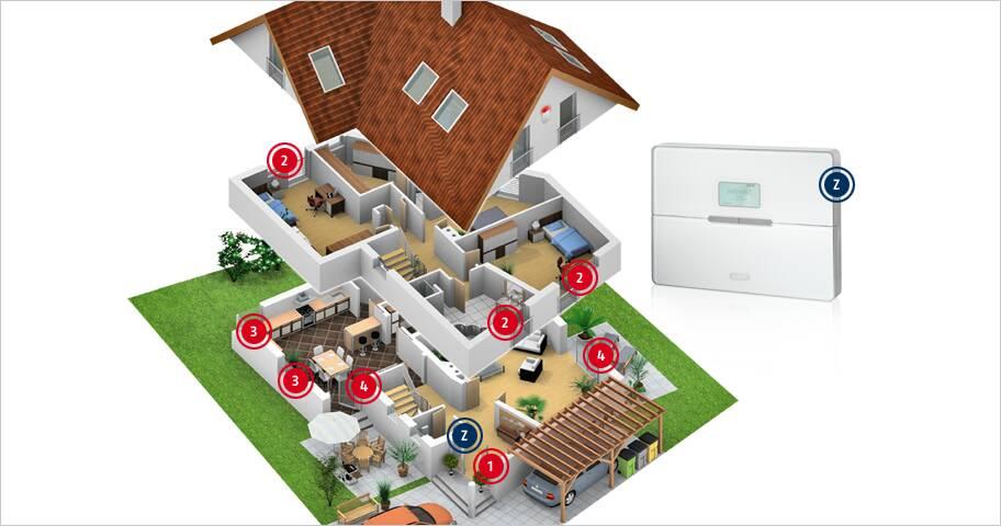 une protection de l 39 enveloppe ext rieure et une protection int rieure pour le domaine priv. Black Bedroom Furniture Sets. Home Design Ideas
